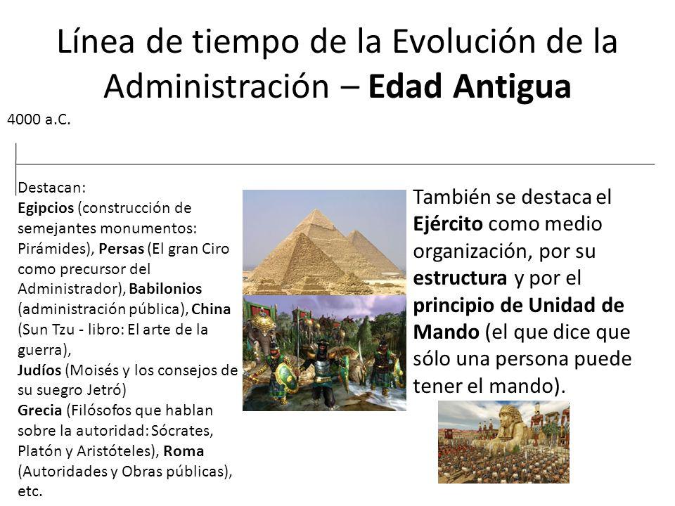 Línea de tiempo de la Evolución de la Administración – Edad Antigua
