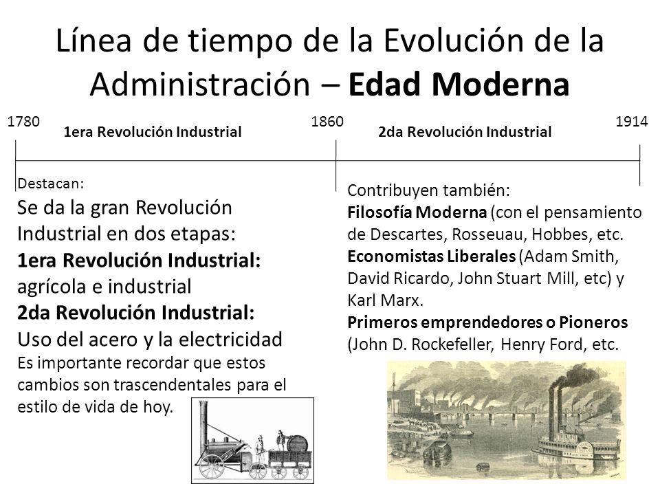 Línea de tiempo de la Evolución de la Administración – Edad Moderna