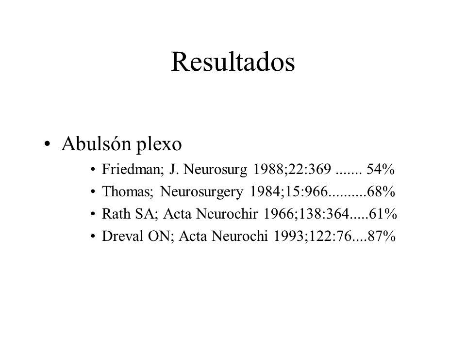 Resultados Abulsón plexo