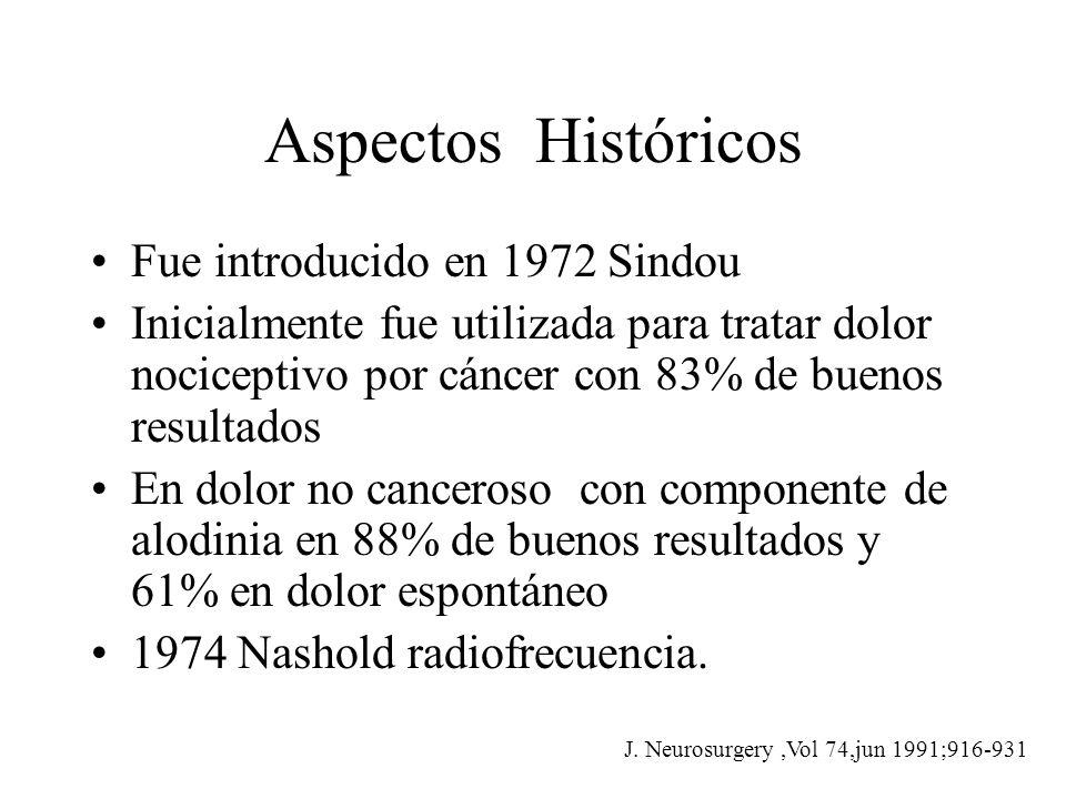 Aspectos Históricos Fue introducido en 1972 Sindou
