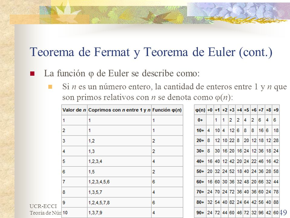Teorema de Fermat y Teorema de Euler (cont.)
