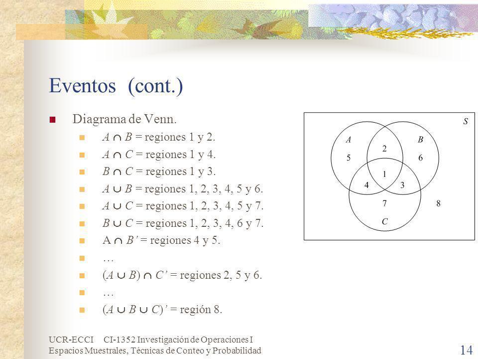 Eventos (cont.) Diagrama de Venn. A  B = regiones 1 y 2.