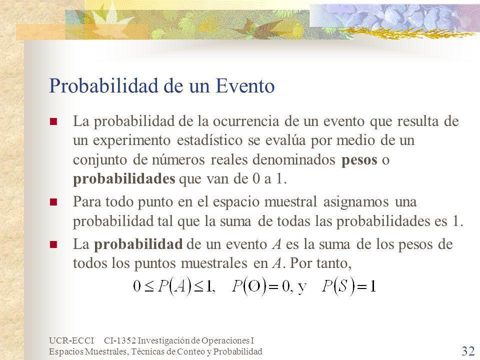 Probabilidad de un Evento