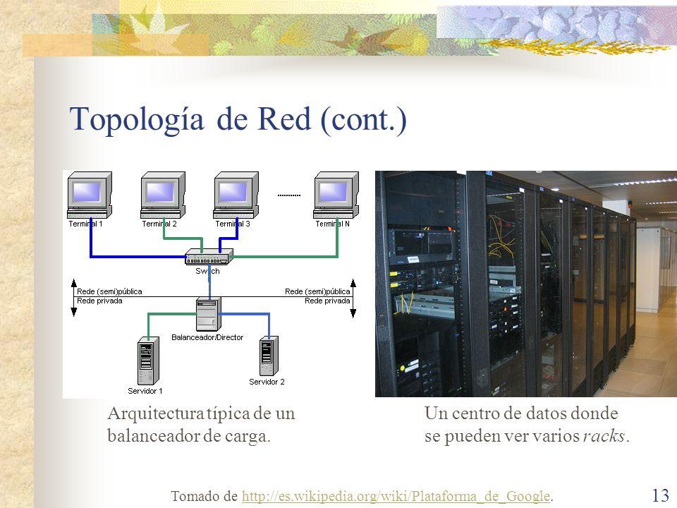 Topología de Red (cont.)