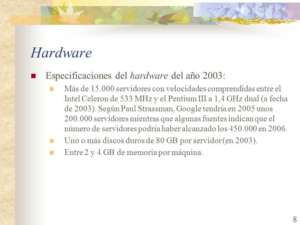 Hardware Especificaciones del hardware del año 2003: