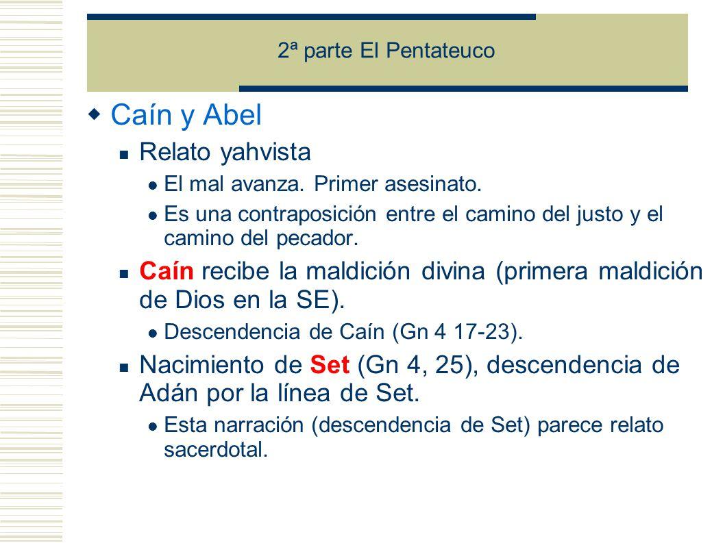 Caín y Abel Relato yahvista