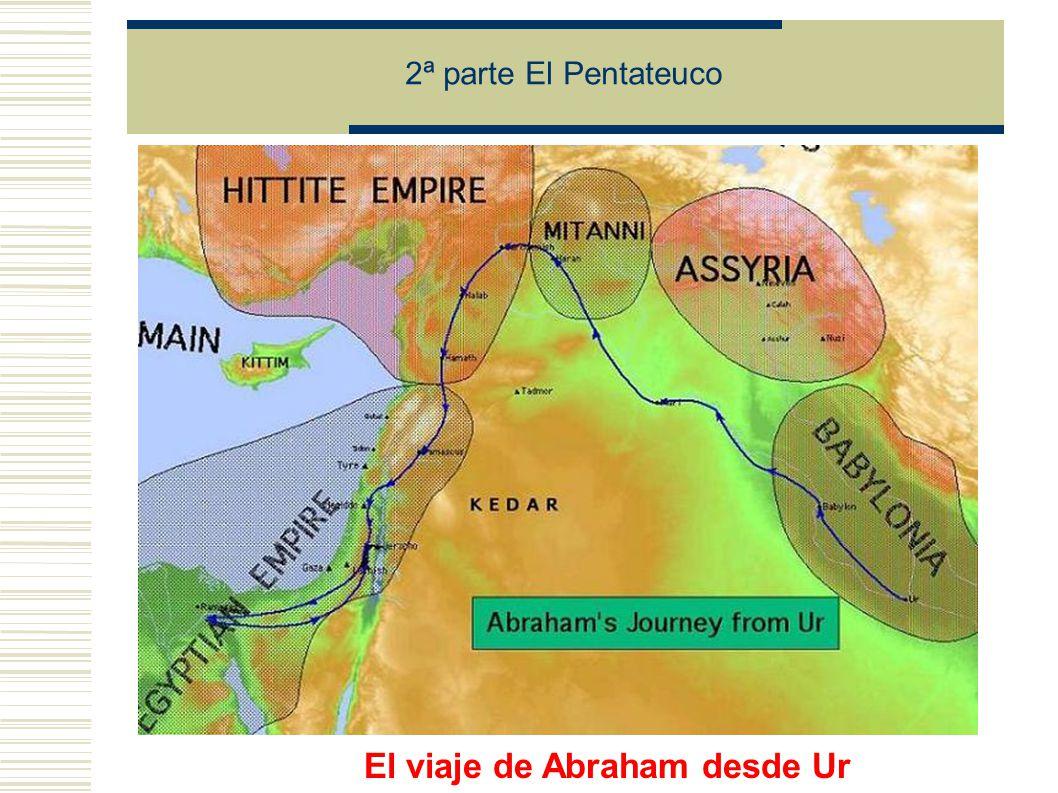 El viaje de Abraham desde Ur