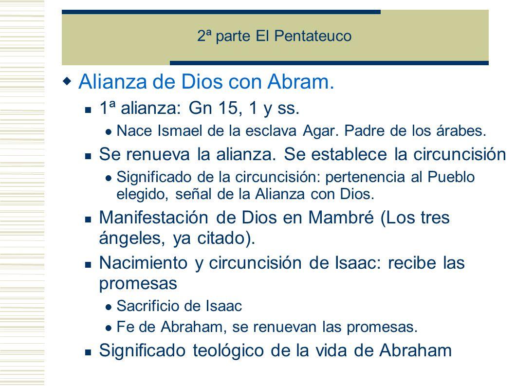 Alianza de Dios con Abram.
