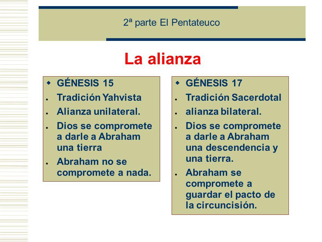 La alianza 2ª parte El Pentateuco GÉNESIS 15 Tradición Yahvista