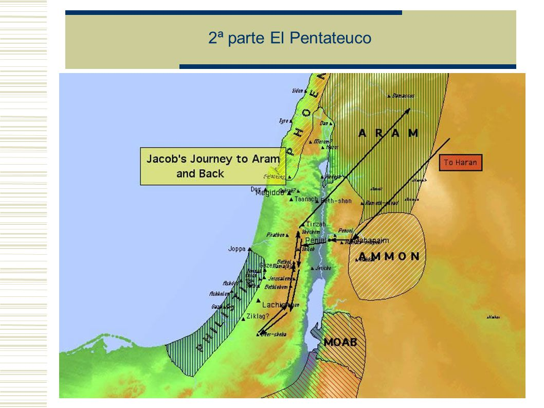 2ª parte El Pentateuco