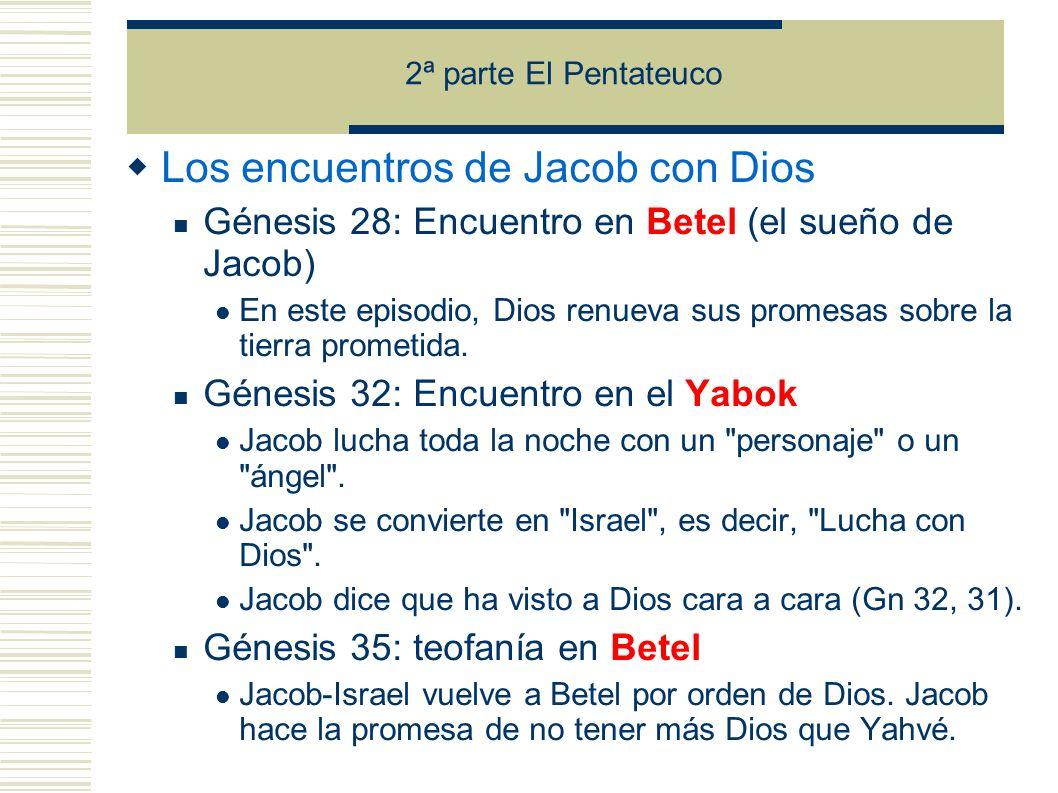 Los encuentros de Jacob con Dios