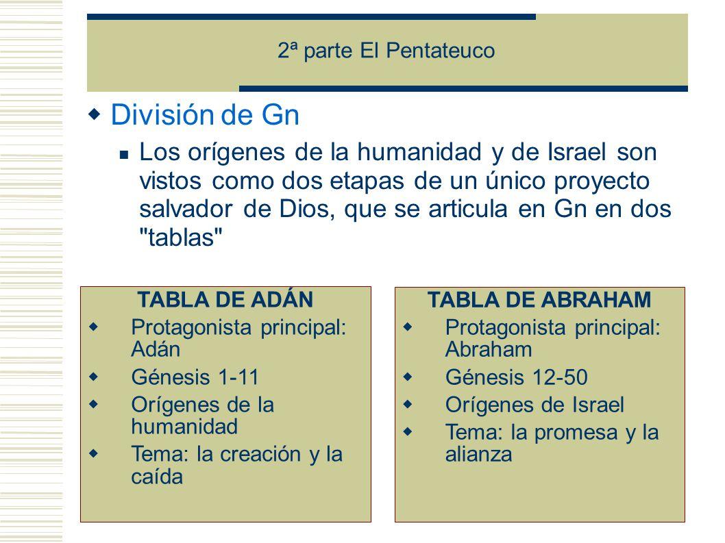 2ª parte El Pentateuco División de Gn.