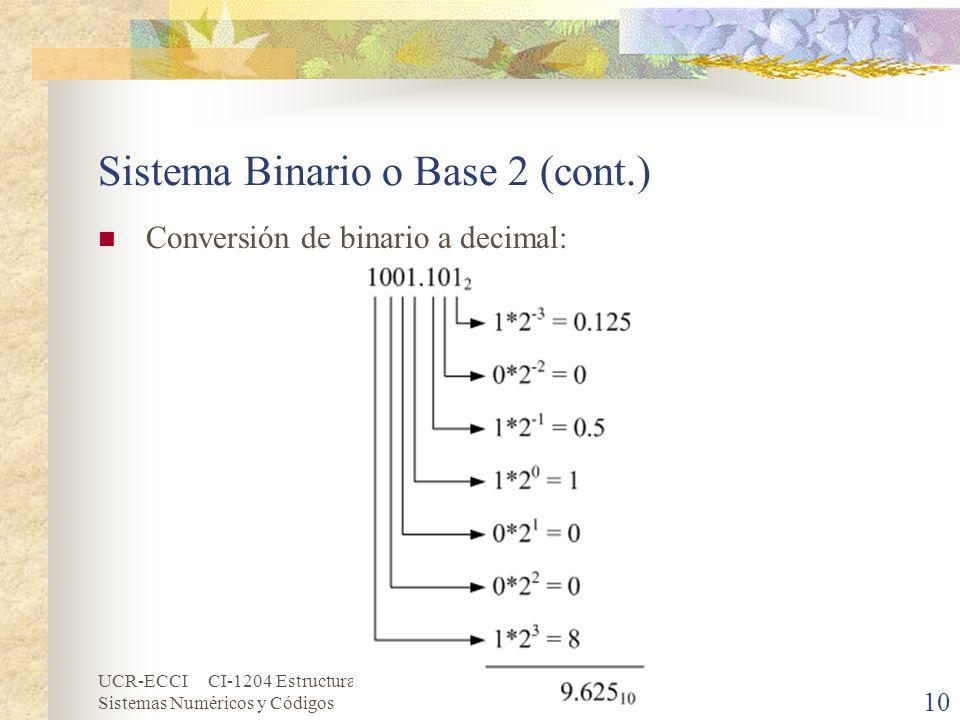 Sistema Binario o Base 2 (cont.)