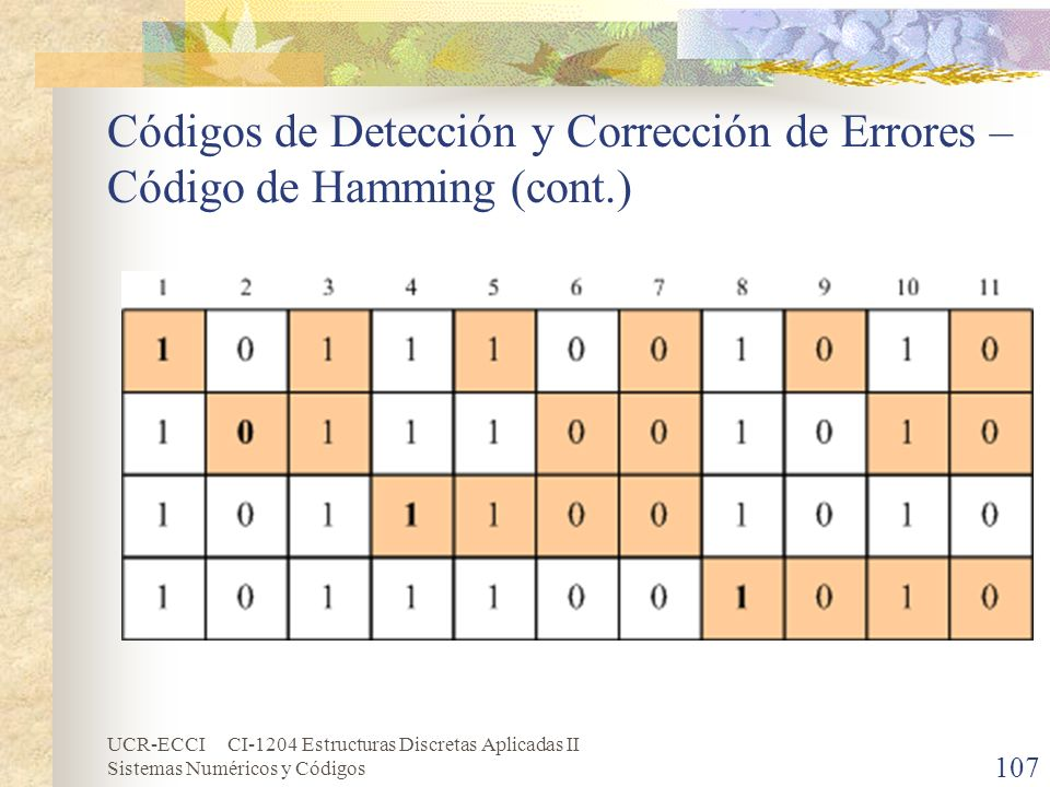 Códigos de Detección y Corrección de Errores – Código de Hamming (cont