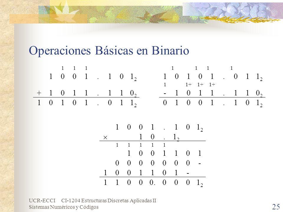 Operaciones Básicas en Binario