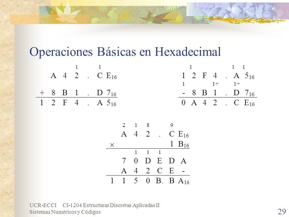 Operaciones Básicas en Hexadecimal