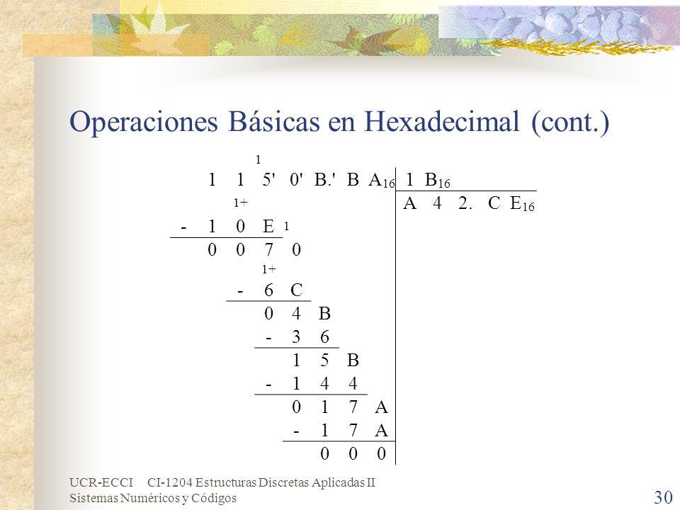 Operaciones Básicas en Hexadecimal (cont.)