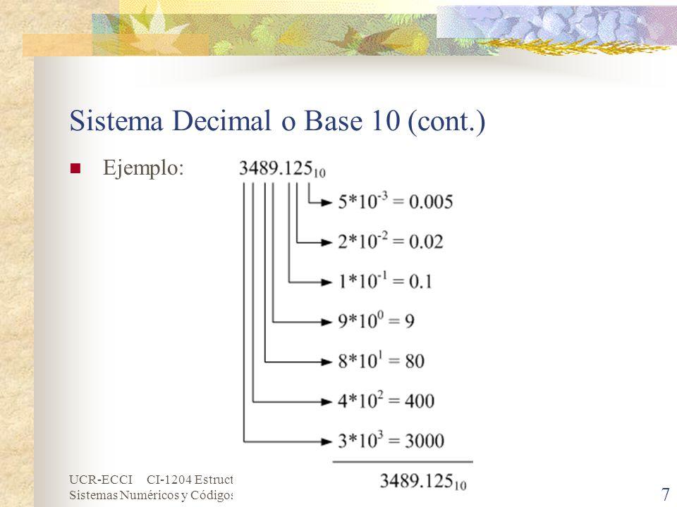 Sistema Decimal o Base 10 (cont.)