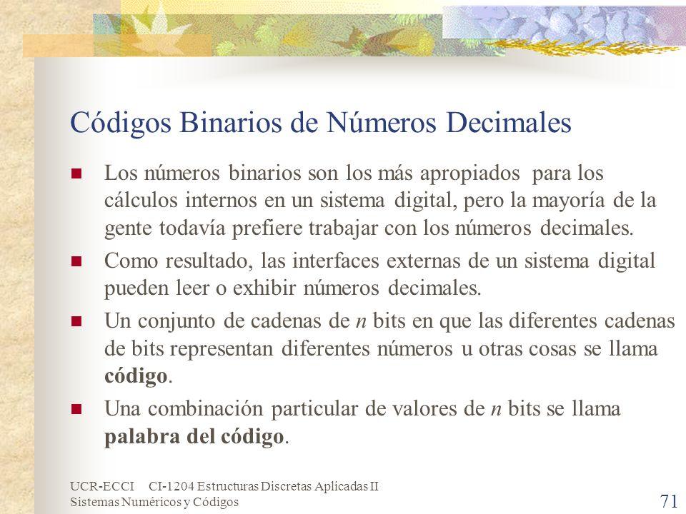 Códigos Binarios de Números Decimales