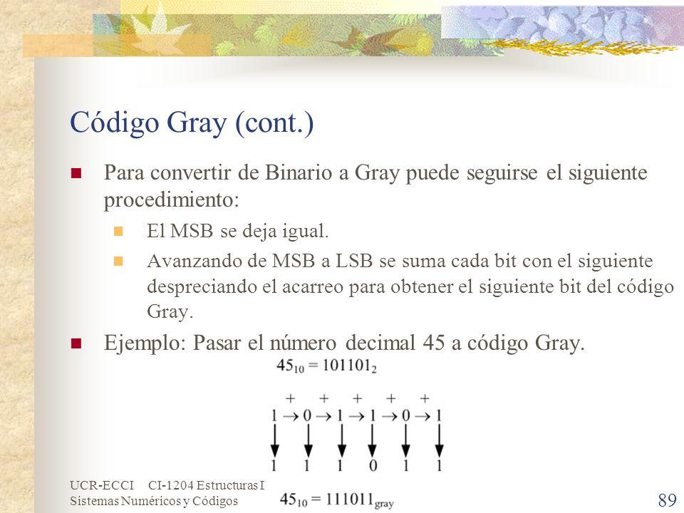 Código Gray (cont.) Para convertir de Binario a Gray puede seguirse el siguiente procedimiento: El MSB se deja igual.