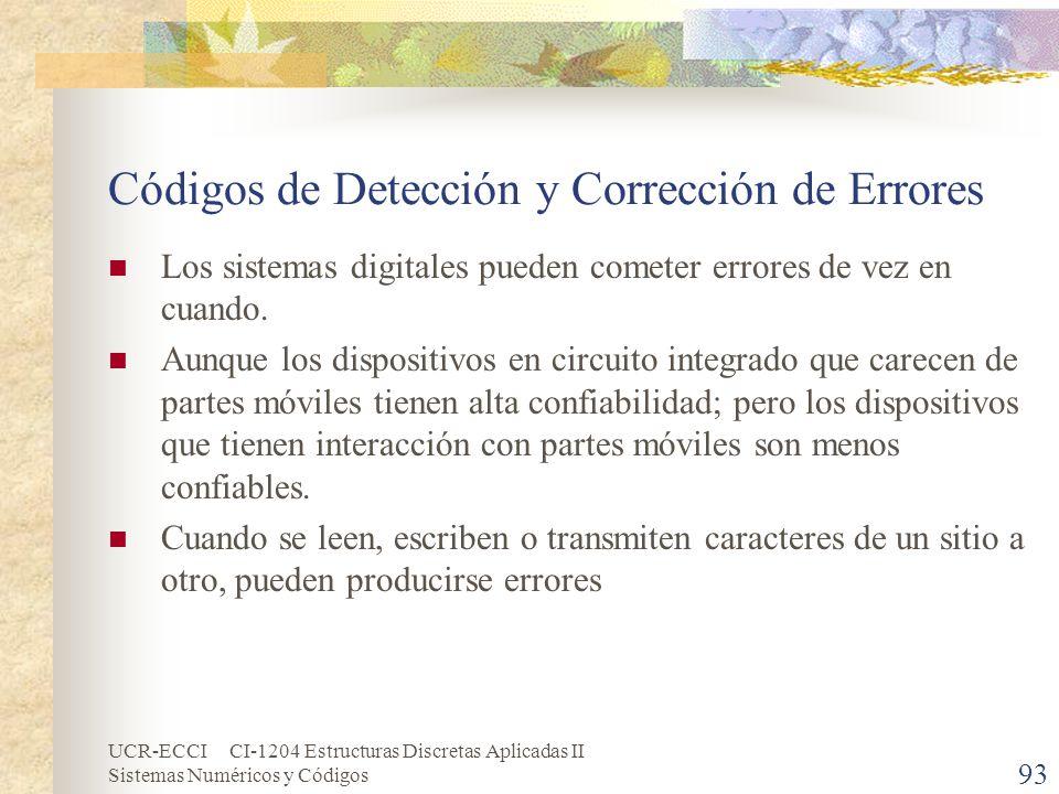 Códigos de Detección y Corrección de Errores