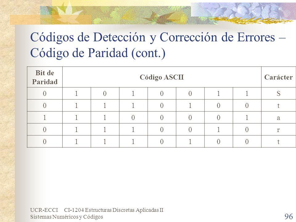 Códigos de Detección y Corrección de Errores – Código de Paridad (cont