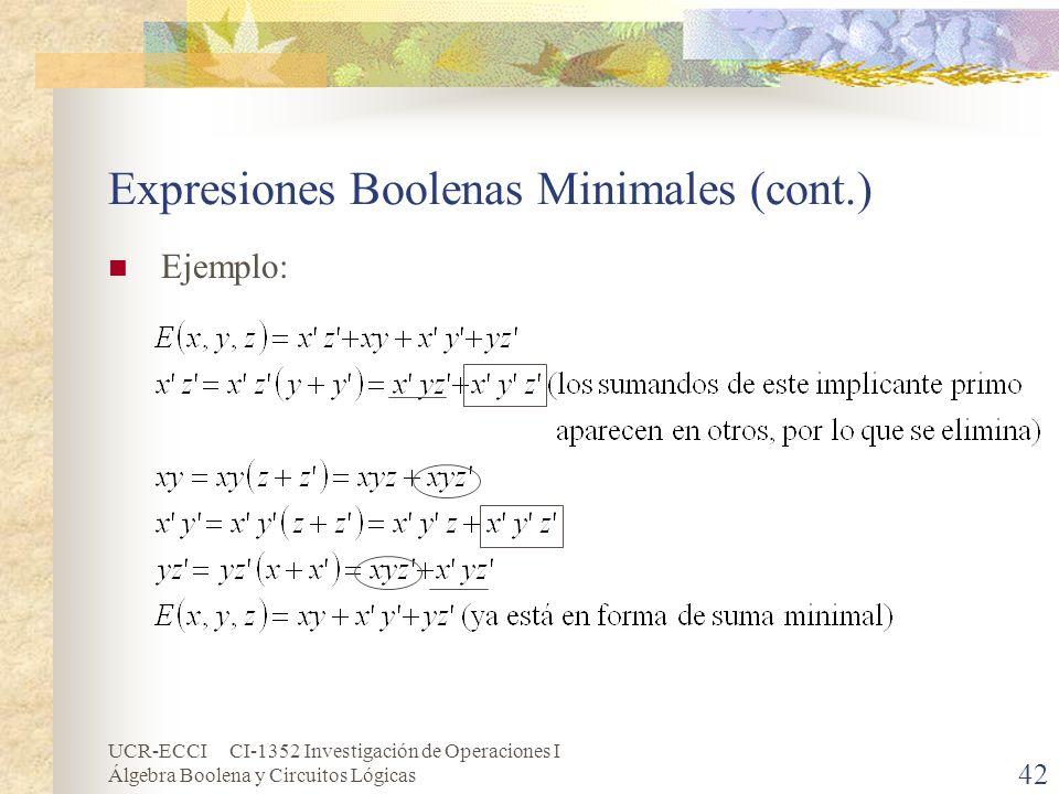 Expresiones Boolenas Minimales (cont.)