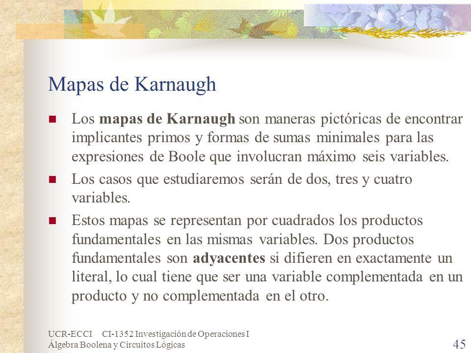 Mapas de Karnaugh