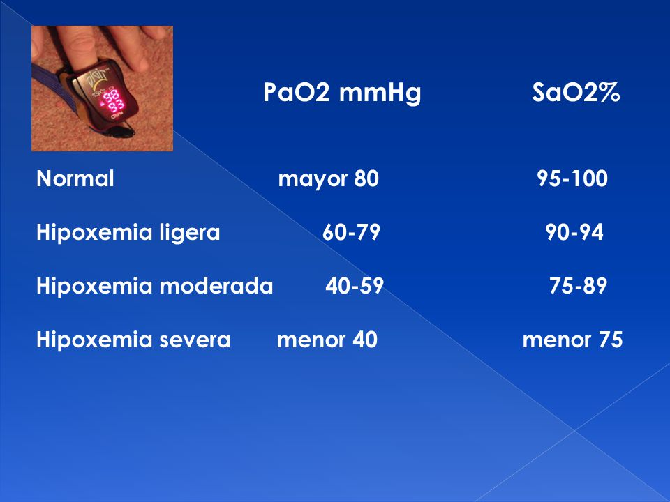PaO2 mmHg SaO2% Normal mayor 80 95-100 Hipoxemia ligera 60-79 90-94