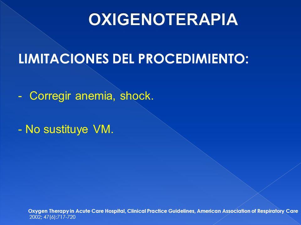 OXIGENOTERAPIA LIMITACIONES DEL PROCEDIMIENTO: Corregir anemia, shock.