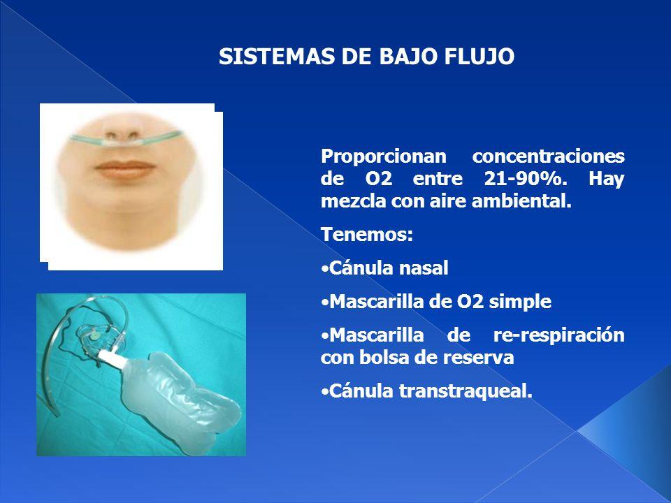 SISTEMAS DE BAJO FLUJO Proporcionan concentraciones de O2 entre 21-90%. Hay mezcla con aire ambiental.