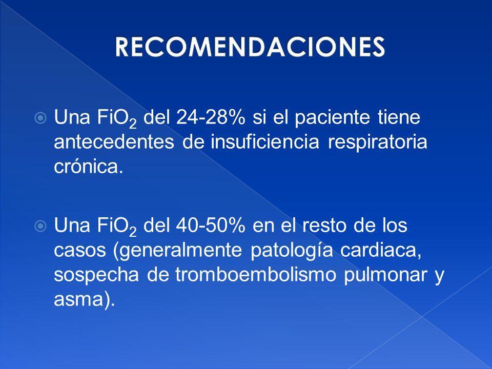 RECOMENDACIONES Una FiO2 del 24-28% si el paciente tiene antecedentes de insuficiencia respiratoria crónica.