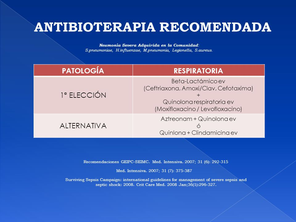 ANTIBIOTERAPIA RECOMENDADA