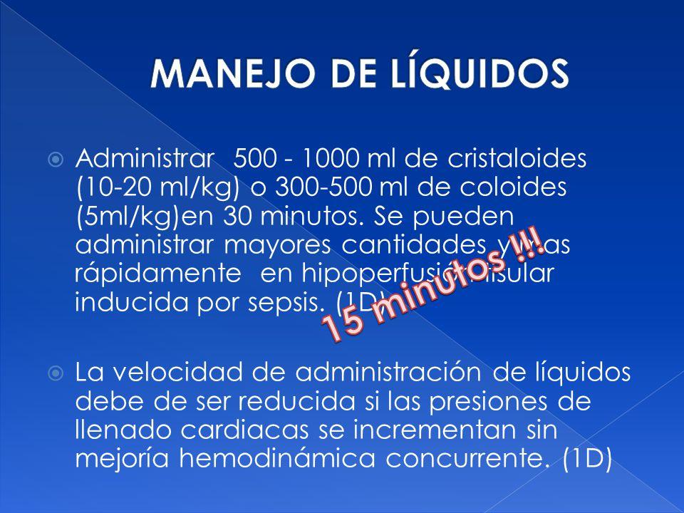 MANEJO DE LÍQUIDOS 15 minutos !!!