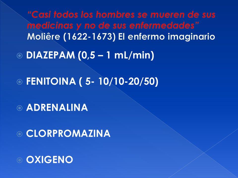 DIAZEPAM (0,5 – 1 mL/min) FENITOINA ( 5- 10/10-20/50) ADRENALINA