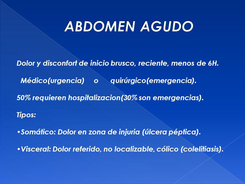 ABDOMEN AGUDO Dolor y disconfort de inicio brusco, reciente, menos de 6H. Médico(urgencia) o quirúrgico(emergencia).