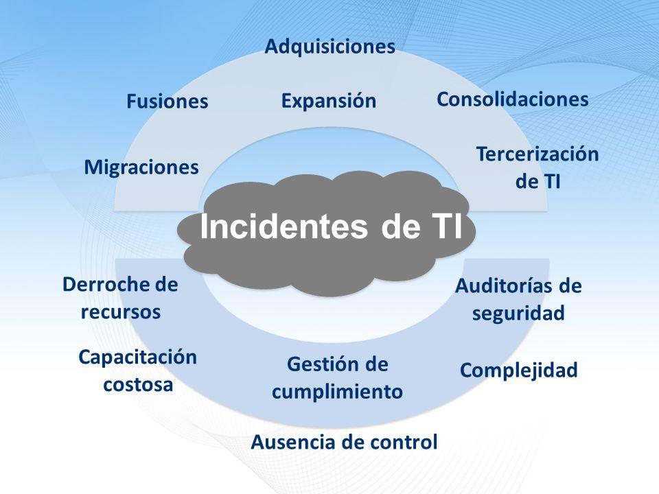 Incidentes de TI Adquisiciones Expansión Consolidaciones Fusiones