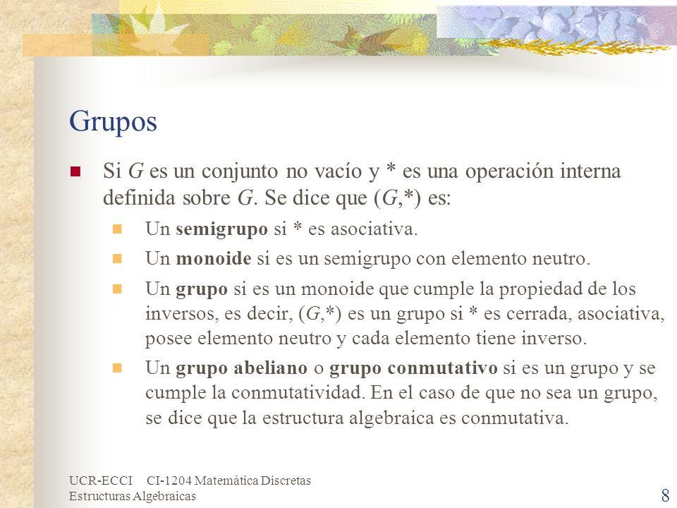 Grupos Si G es un conjunto no vacío y * es una operación interna definida sobre G. Se dice que (G,*) es: