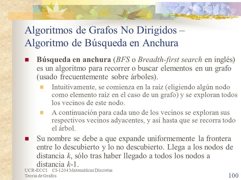 Algoritmos de Grafos No Dirigidos – Algoritmo de Búsqueda en Anchura