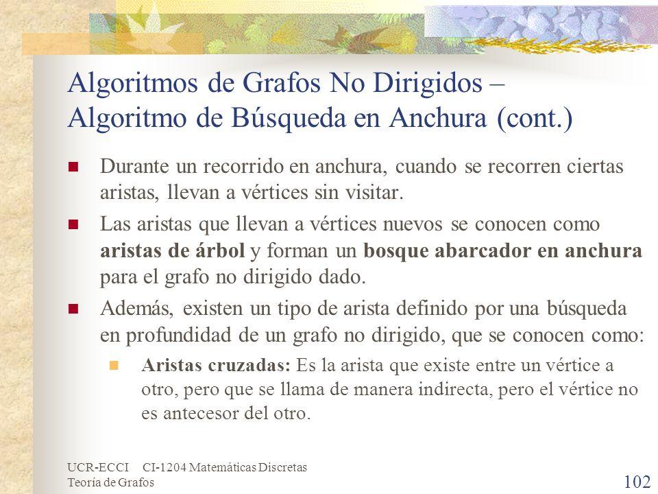 Algoritmos de Grafos No Dirigidos – Algoritmo de Búsqueda en Anchura (cont.)