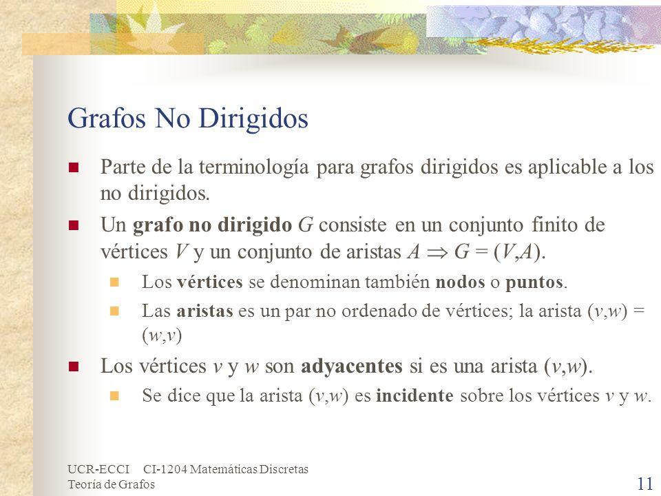 Grafos No Dirigidos Parte de la terminología para grafos dirigidos es aplicable a los no dirigidos.