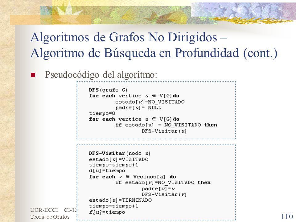 Algoritmos de Grafos No Dirigidos – Algoritmo de Búsqueda en Profundidad (cont.)