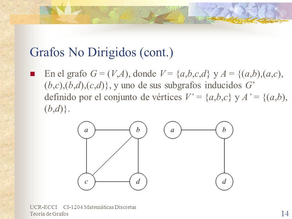 Grafos No Dirigidos (cont.)