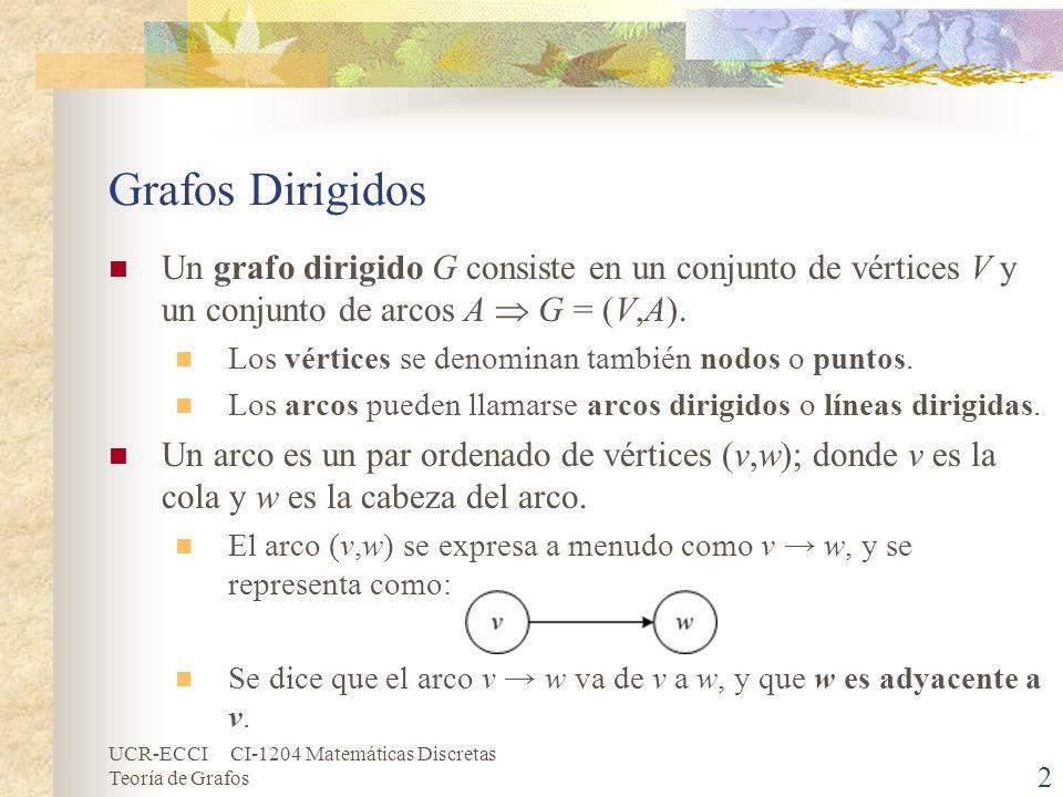 Grafos DirigidosUn grafo dirigido G consiste en un conjunto de vértices V y un conjunto de arcos A  G = (V,A).