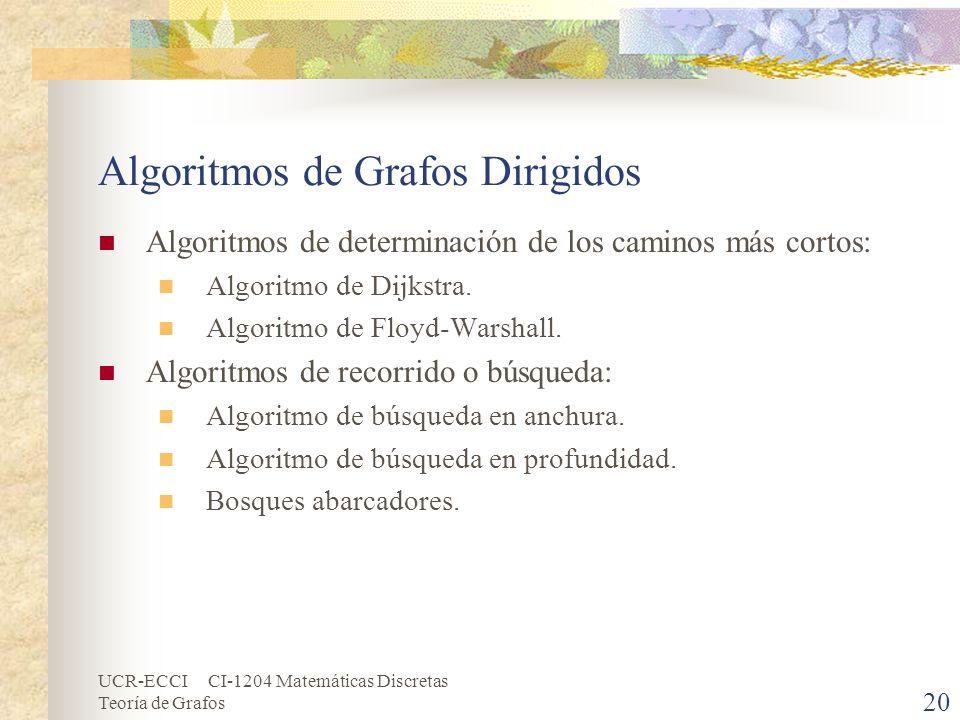 Algoritmos de Grafos Dirigidos