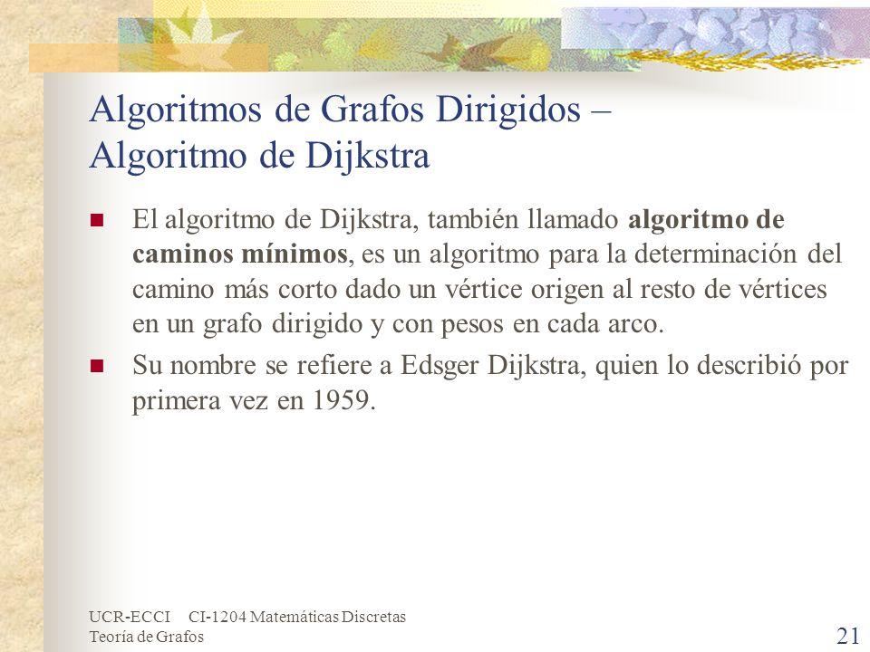 Algoritmos de Grafos Dirigidos – Algoritmo de Dijkstra