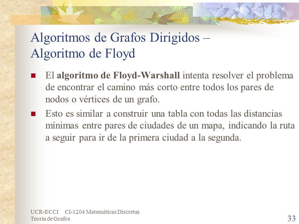 Algoritmos de Grafos Dirigidos – Algoritmo de Floyd
