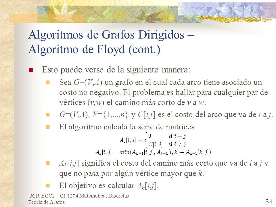 Algoritmos de Grafos Dirigidos – Algoritmo de Floyd (cont.)