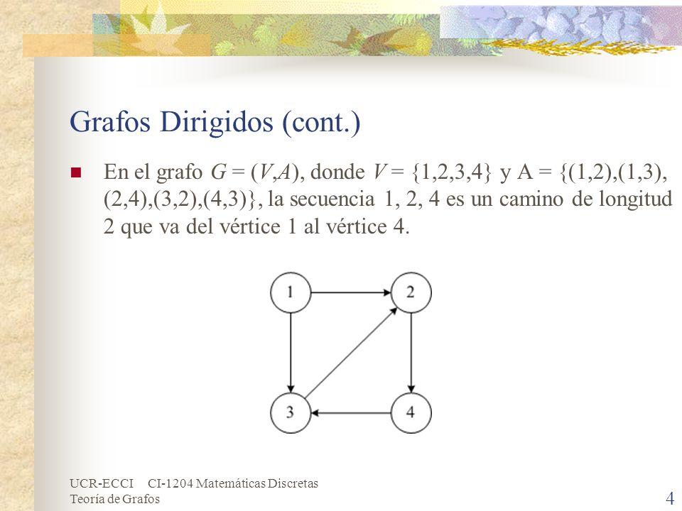 Grafos Dirigidos (cont.)