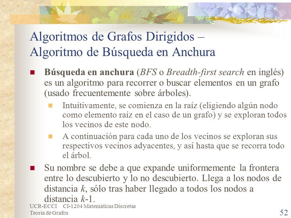 Algoritmos de Grafos Dirigidos – Algoritmo de Búsqueda en Anchura